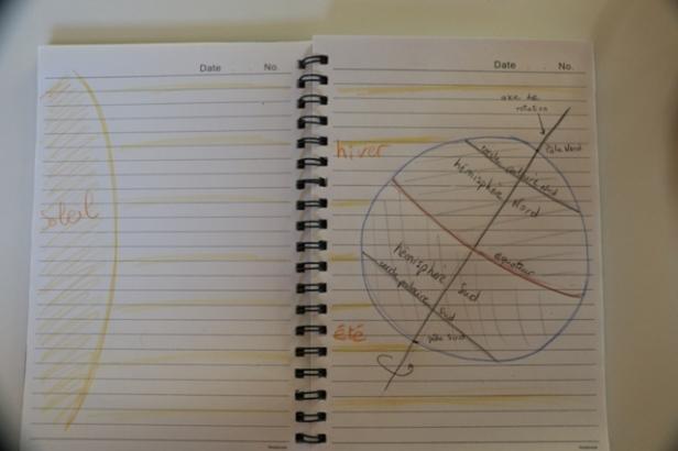 photo-5-schema